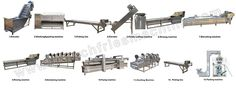 Fully Automatic Potato Chips Production line/Potato Chips Making Machines Potato Chips Machine, Fresh Potato, Production Line, Banana Chips, Making Machine, French Fries, Frozen, Potatoes, Plants