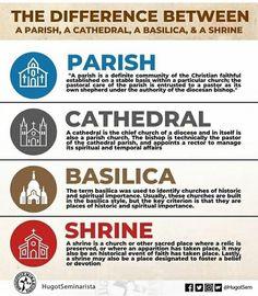 Instagram post by Jorge Fraga • Sep 26, 2021 at 7:14am UTC Cathedral Church, Walk By Faith, Christian Church, Roman Catholic, Weird Facts, Jesus Christ, Spirituality, Wisdom, Community