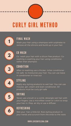 After many years of struggling with my curly hair I recently discover the curly hair method. What a revelation, bye bye frizz! This is my step by step guide to follow it