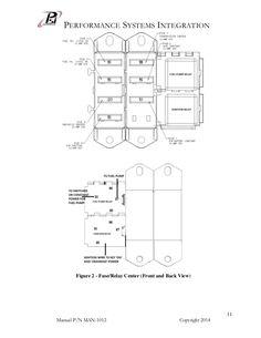 Manual: Wiring Harness 1998