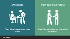 Beware of narcissists and don't be made to think that they're just confident