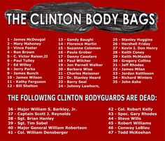 The Clinton Body Bag