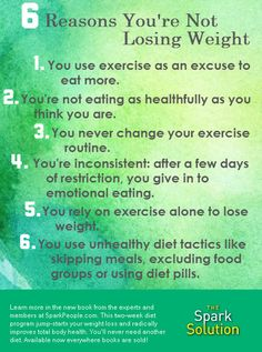 Why you're not losing weight | via @SparkPeople #sparksolution