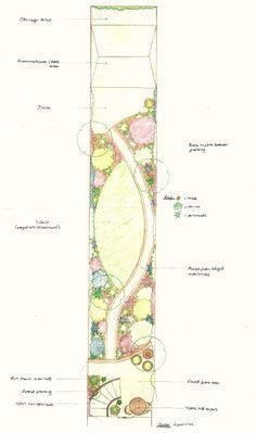 image of long thin garden design