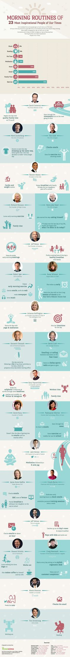 Morning habits of 23 successful people #Infographic #SuccessStories #Business