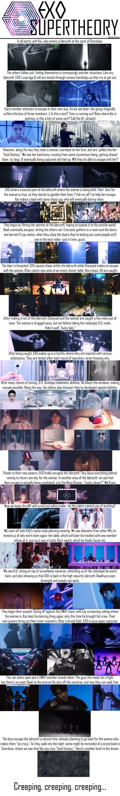 My EXO supertheory, after watching the new Lotto MV. Just for fun. :) | #EXO #KPOP