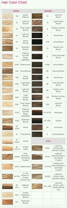new Ideas hair color ash blonde caramel highlights Ion Hair Color Chart, Ion Hair Colors, Ombre Hair Color, Blonde Color Chart, Brown Hair Chart, Wella Hair Color Chart, Hair Color Wheel, Hair Color Formulas, Colour Wheel