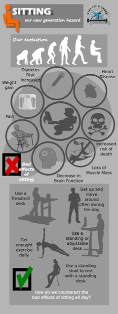 7 Reasons why Sitting [Infographic] for too long might be affecting your health - StayFitnYoung Fitness Infographic, Infographics, Health And Wellness, Health Fitness, Mental Health, Treadmill Desk, Fitness Facts, Healthy Eyes, Childhood Obesity