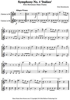 Mendelssohn - Symphony No. 4 'Italian' First Movement Main Theme sheet music for…