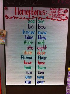 homophones list