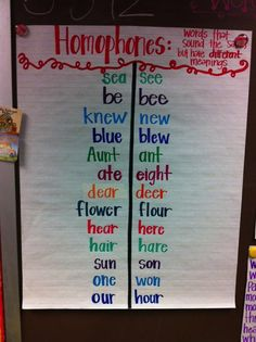 homophones list - do mine with pictures