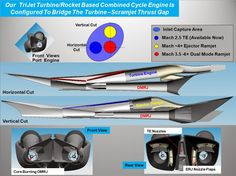 There are some more details about the Lockheed Mach 6 hypersonic plane.Lockheed as been working with rocket pr Bell X 1, Turbine Engine, Stealth Bomber, Rocket Power, New Aircraft, Jfk Jr, Living Legends, Leadership, Fighter Jets