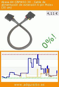 Akasa AK-CBPW02-30 - Cable de alimentación de extensión 4-pin Molex (30 cm) (Electrónica). Baja 45%! Precio actual 4,11 €, el precio anterior fue de 7,42 €. http://www.adquisitio.es/fabricado-marca/akasa-ak-cbpw02-30-cable