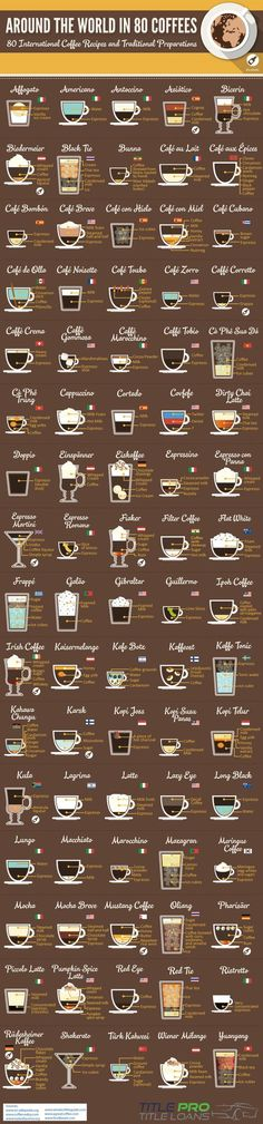 Many of us enjoy drinking coffee on a daily basis. There are many ways to make it though. This infographic from TitlePro covers 80 international coffee recipes you should take a look at: Cafe Menu, Menu Café, Food Menu, Coffee Type, Coffee Art, Coffee Drawing, Coffee Painting, Coffee Poster, Hot Coffee