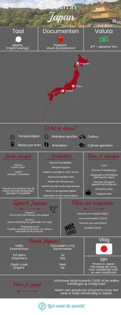 Reizen in Japan. Informatie en tips verzameld in 1 overzicht, van ideeën voor je bucketlist tot woorden in het Japans. Handig als je op reis gaat naar Japan! Japan Travel, Wanderlust, World, Tips, Blog, Inspiration, The World, Biblical Inspiration, Advice