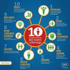 10 características del nuevo #liderazgo #emprendedigital #configuroweb #emprendimiento #pymes #b2c #marketing #marketingdigital #socialmedia #redessociales #seo