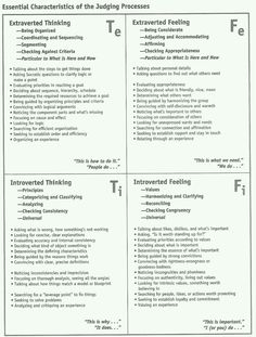 cognitive functions explained in detail - 2