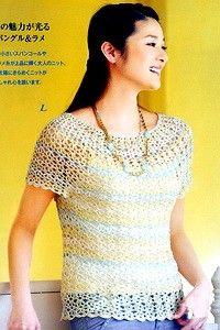 Μοντέλο της ιαπωνικής περιοδικά