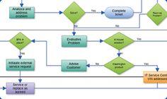 Cacoo – инструмент для рисования различных диаграмм, типа карт сайта, сетевых графиков и так далее.