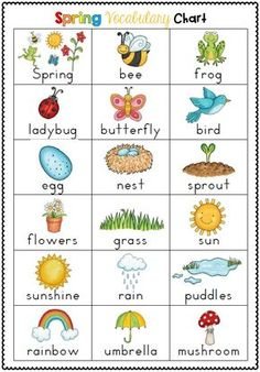 36 themed vocabulary cards with large images and text to match and vocabulary chart for writing centers theme Spring Themed Vocabulary Cards with Record Sheets Kids English, English Lessons, Learn English, Vocabulary Cards, English Vocabulary, Spring Activities, Preschool Activities, Work Activities, English Activities