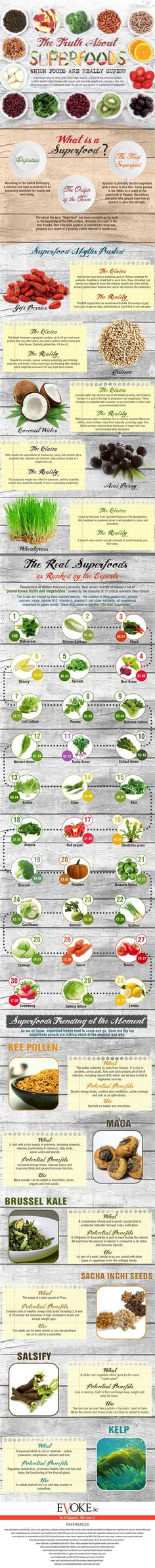The Truths You Didn't Know About Superfood - check out how many plants make the list of REAL superfoods and microgreens are even more concentrated benefits