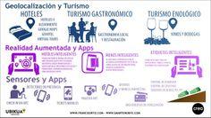 Extraida de la serie de infografías sobre #Turismo #Geolocalizacion #RealidadAumentada y #Sensores para #SmartCities y #SmartDestinations www.socialgeoweb.com