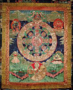 Bardo Mandala: Thangka showing the period between death and reincarnation.