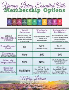 Young Living Essential Oils. Click to sign up as a member to get wholesale pricing! No monthly requirements or autoship. Email me at ylmmlarson@gmail.com for assistance or info or to be a Lemon Dropper! #youngliving #essentialoils #lemondropper (Please do not change source link on uploaded pins - that is against Pinterest rules.)
