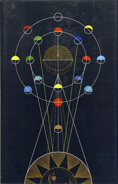 Book cover of History of Astronomy, designed by Erik Nitsche (1908–98)