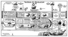 The Book of Revelation chart is a x individual chart for personal study. These individual charts are great for studying charts out of Clarence Larkin's books that are too small to see in depth. Charts are printed on paper in Black & White.