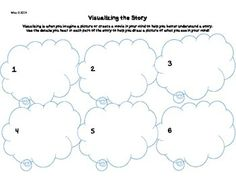 This visualizing worksheet encourages students to create a