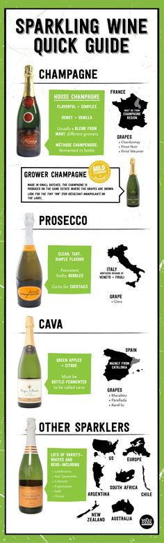 Quick Guide to Sparkling Wine