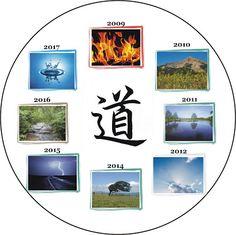 I CHING, O Livro das Mutações: astrologia I Ching