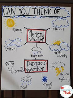 Teaching Weather: Activities and Resources - Elementary Nest