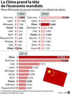 Les investissements chinois en Europe, en particulier en France - Information - France Culture