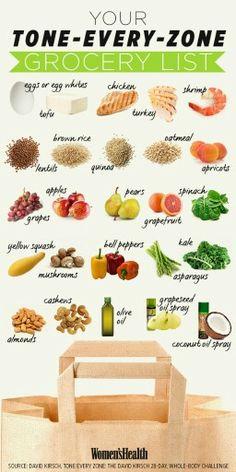 Clean Healthy Eating...