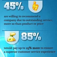 FEW TIPS TO ENHANCE YOUR E-COMMERCE CUSTOMER SERVICE.........................    eAssistance Pro – a Live chat support solution offers real-time customer support and assists in converting website visitors into your customers. This live chat support software can be easily integrated on all the popular ecommerce websites like Wordpress, Joomla, Blogger, Drupal, Zen Desk, Magento, Big Commerce, Salesforce, Zen Cart, EBay Pro Stores and Shopify.