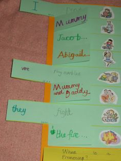 Week 3- pronouns  This flip book idea is a great way to teach students about pronouns as well as work on their sentence writing abilities.