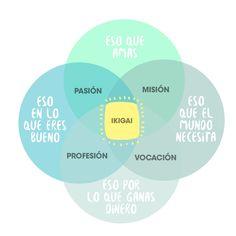 Todos tenemos un ikigai para descubrir...