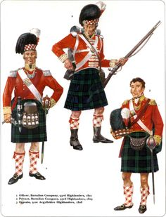 Officer, Battalion Company, 93rd Sutherland Highlanders, 1801.  Private, Battalion Company, 93rd Sutherland Highlanders, 1805.  Captain, 91st Argyllshire Highlanders, 1808.