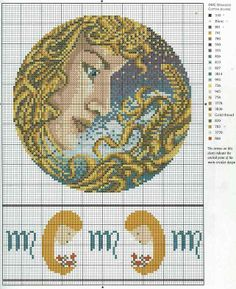 Virgo Chart, 10 av 13