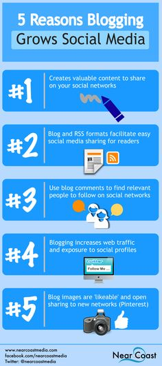 5 reasons blogging grows social media #infographic