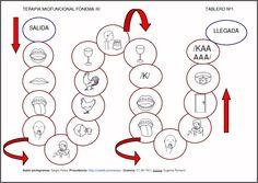 MATERIALES - Actividades para trabajar el kappacismo.    Actividades de refuerzo para trabajar el kappacismo (en este caso la substitución del fonema /k/ por /t/). En ellos vais a encontrar 3 documentos:    Tarjetas de vocabulario: con pictogramas en color y blanco y negro, para que podáis hacer juegos complementarios como el memory, dominos, bimgos, ocas, o simplemente para tener el refuerzo visual.    http://arasaac.org/materiales.php?id_material=187