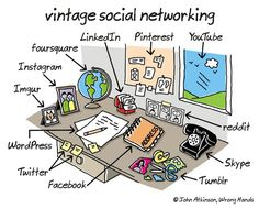 Vintage Social Networking  via Wrong Hands (click on the image to reveal the post)