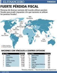 El dinero de los paraísos fiscales. 10/02/2014