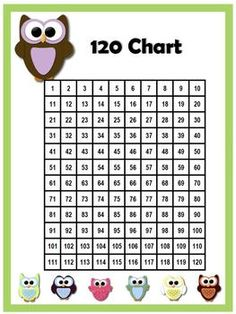 Themed set includes:  --> Number cards from 0 to 120  --> Ten-frame cards showing numbers from 1 to 20  --> MORE or LESS cards (10 more, 10 less, 1 more, 1 less)  --> Themed 120 Chart  --> Instructions with CCSS alignment for 19 K-2 activities for using the cards
