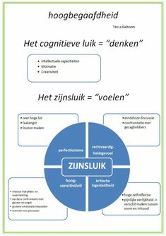 Ans Ramaut Grutterijstraat 11 5109 TD 's Gravenmoer Nederland… Gifted Education, Kids Education, Mental Coach, Nlp Coaching, Yoga For Kids, Get To Know Me, Social Work, Workout, Counseling