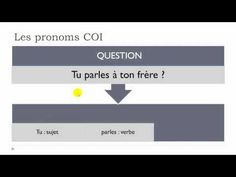 Learn French - Units 1-2-3-4-5-6-7 (11 hours 20 minutes) - YouTube