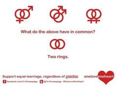 This reasoning isn't circular.