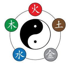 Armonía en los 5 elementos